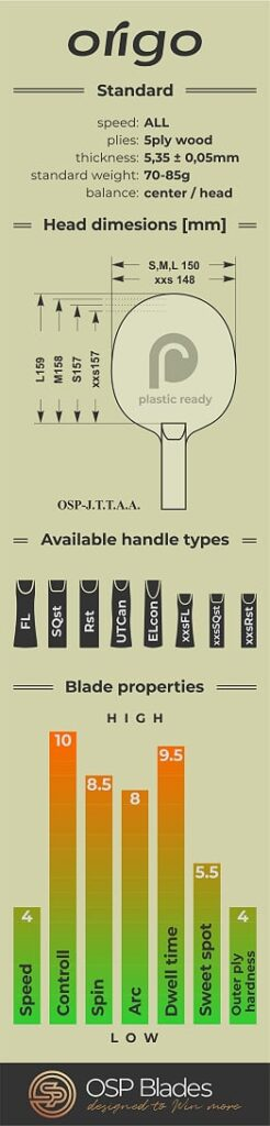 Origo beginner table tennis blade datasheet